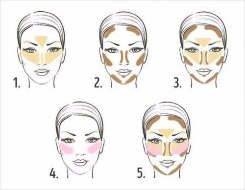 8 секретов идеального тона лица.
